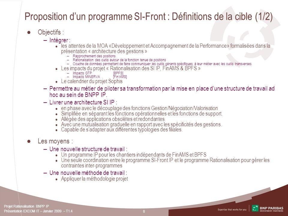 8 Projet Rationalisation BNPP IP Présentation EXCOM IT – Janvier 2009 – T1.4 Proposition dun programme SI-Front : Définitions de la cible (1/2) Object