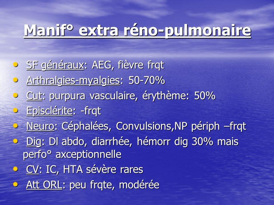 Manif° extra réno-pulmonaire SF généraux: AEG, fièvre frqt SF généraux: AEG, fièvre frqt Arthralgies-myalgies: 50-70% Arthralgies-myalgies: 50-70% Cut