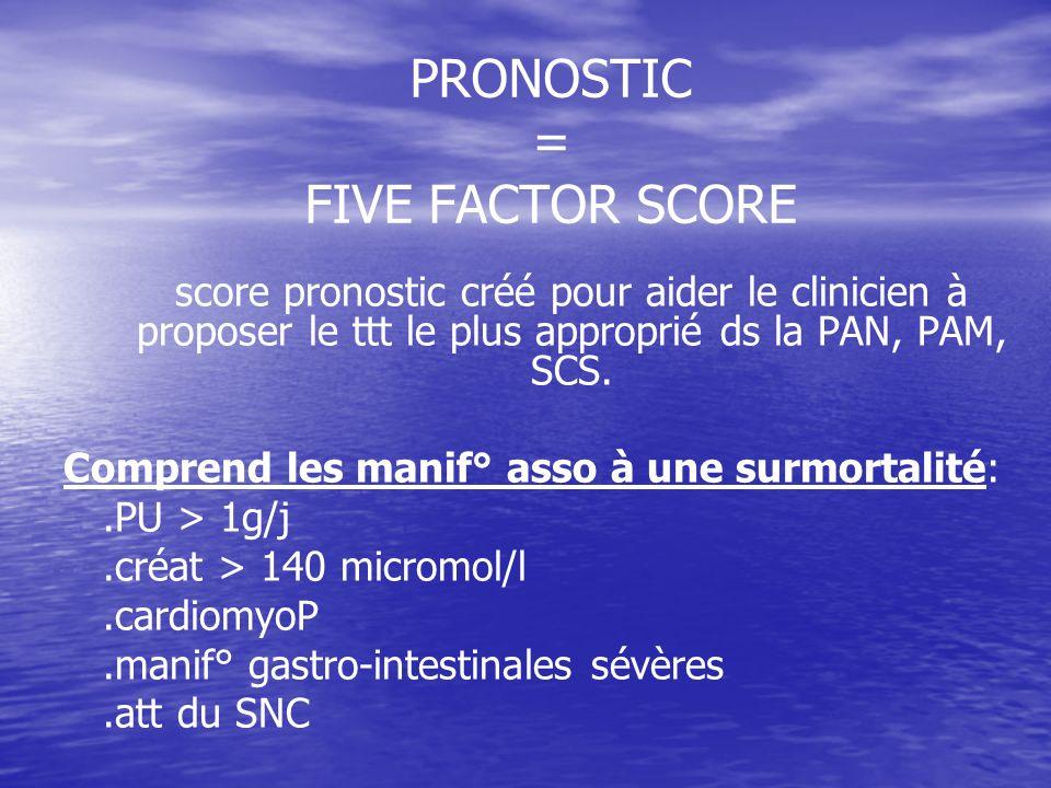 PRONOSTIC = FIVE FACTOR SCORE score pronostic créé pour aider le clinicien à proposer le ttt le plus approprié ds la PAN, PAM, SCS. Comprend les manif