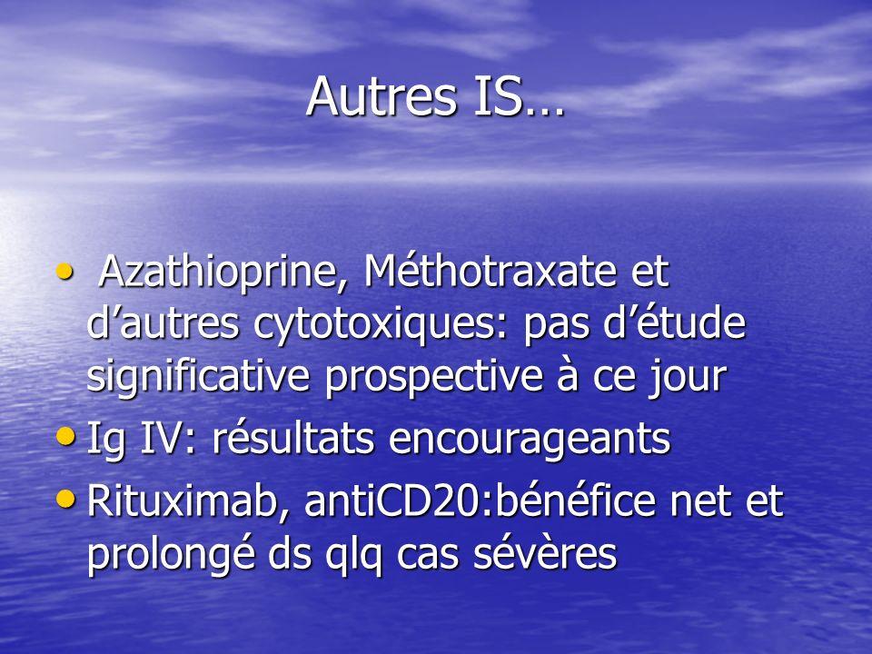 Autres IS… Azathioprine, Méthotraxate et dautres cytotoxiques: pas détude significative prospective à ce jour Azathioprine, Méthotraxate et dautres cy