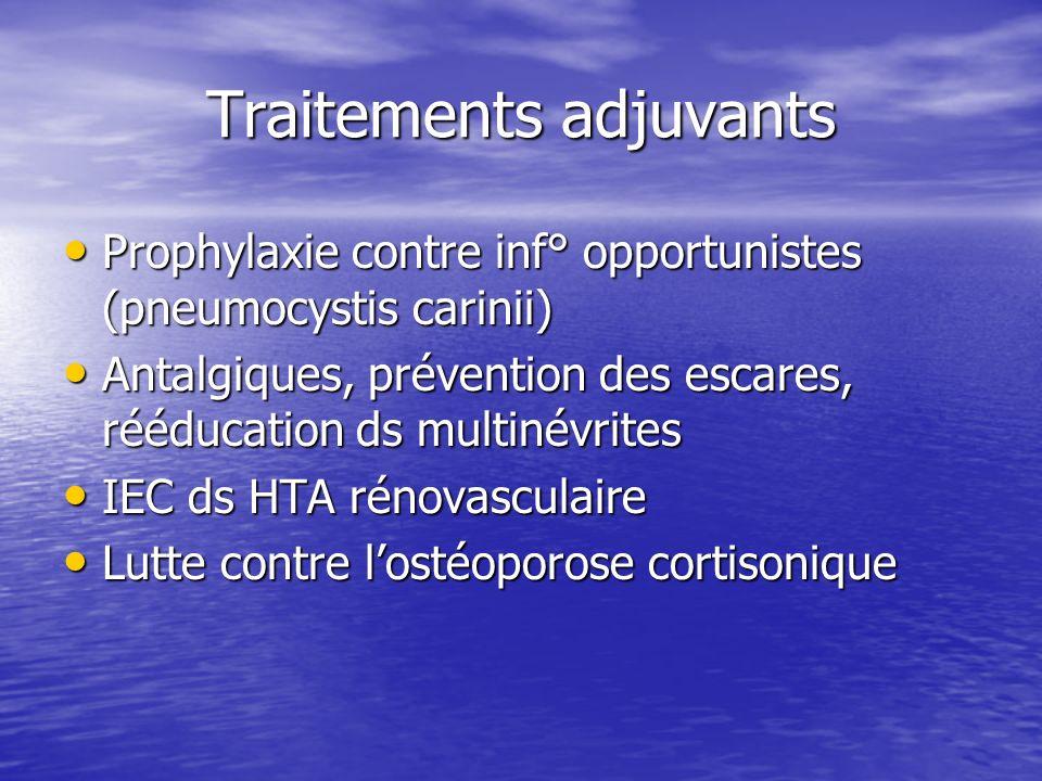 Traitements adjuvants Prophylaxie contre inf° opportunistes (pneumocystis carinii) Prophylaxie contre inf° opportunistes (pneumocystis carinii) Antalg
