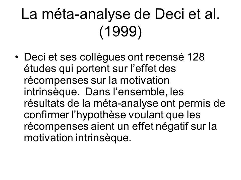 La méta-analyse de Deci et al. (1999) Deci et ses collègues ont recensé 128 études qui portent sur leffet des récompenses sur la motivation intrinsèqu