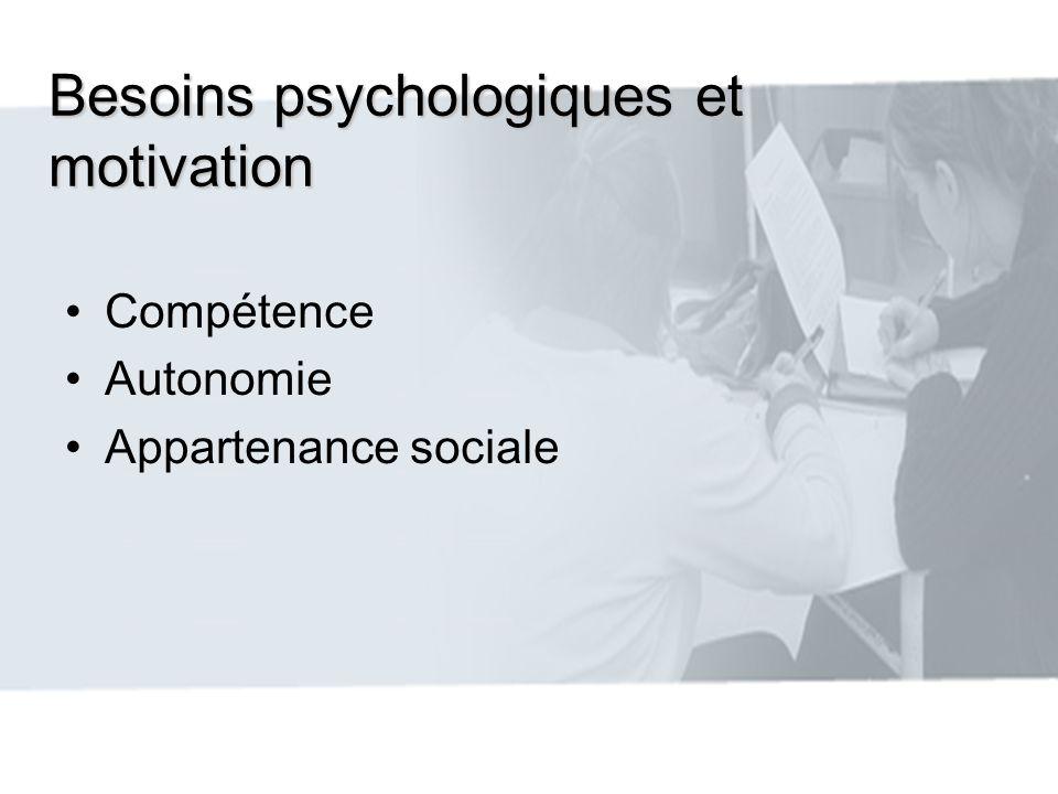 Compétence Autonomie Appartenance sociale Besoins psychologiques et motivation