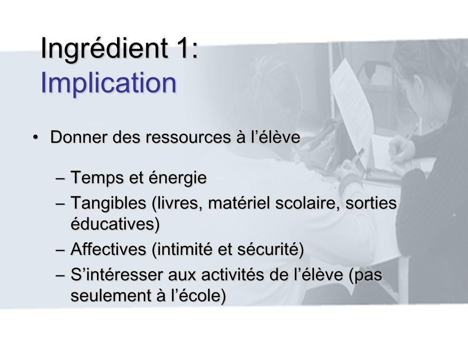 Ingrédient 1: Implication Donner des ressources à lélèveDonner des ressources à lélève –Temps et énergie –Tangibles (livres, matériel scolaire, sortie