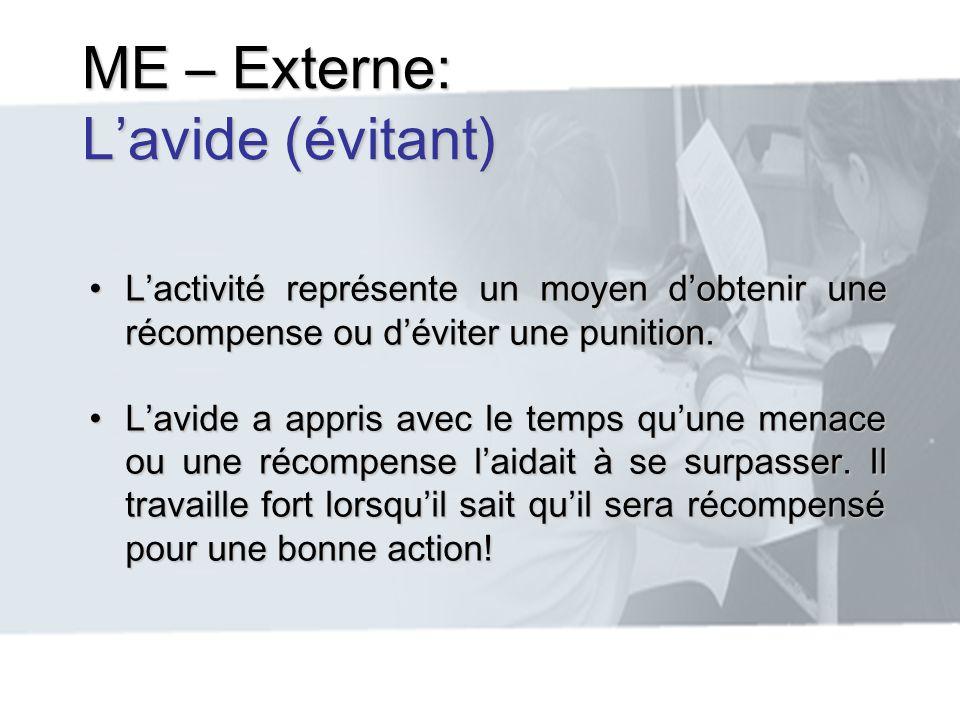 ME – Externe: Lavide (évitant) Lactivité représente un moyen dobtenir une récompense ou déviter une punition.Lactivité représente un moyen dobtenir un