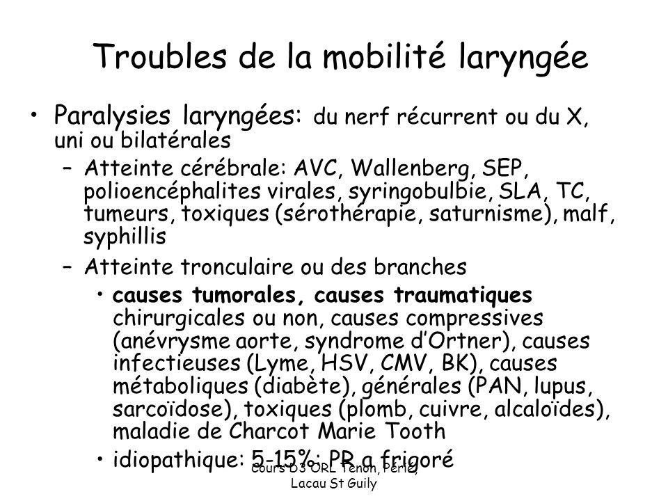 Cours D3 ORL Tenon, Périé, Lacau St Guily Troubles de la mobilité laryngée Paralysies laryngées: du nerf récurrent ou du X, uni ou bilatérales –Attein