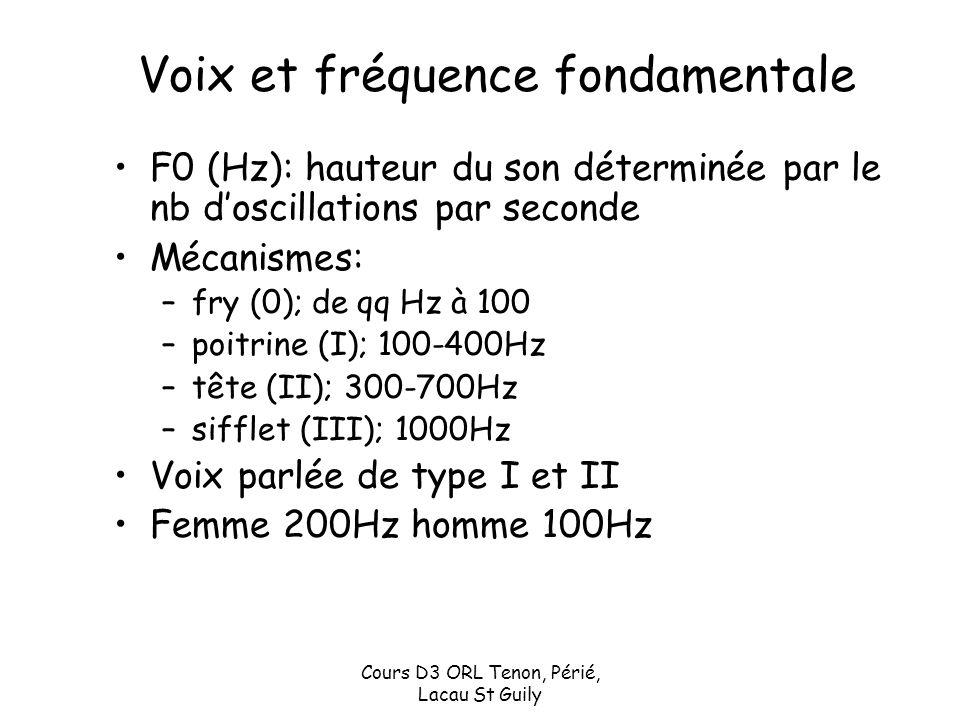 Cours D3 ORL Tenon, Périé, Lacau St Guily F0 (Hz): hauteur du son déterminée par le nb doscillations par seconde Mécanismes: –fry (0); de qq Hz à 100
