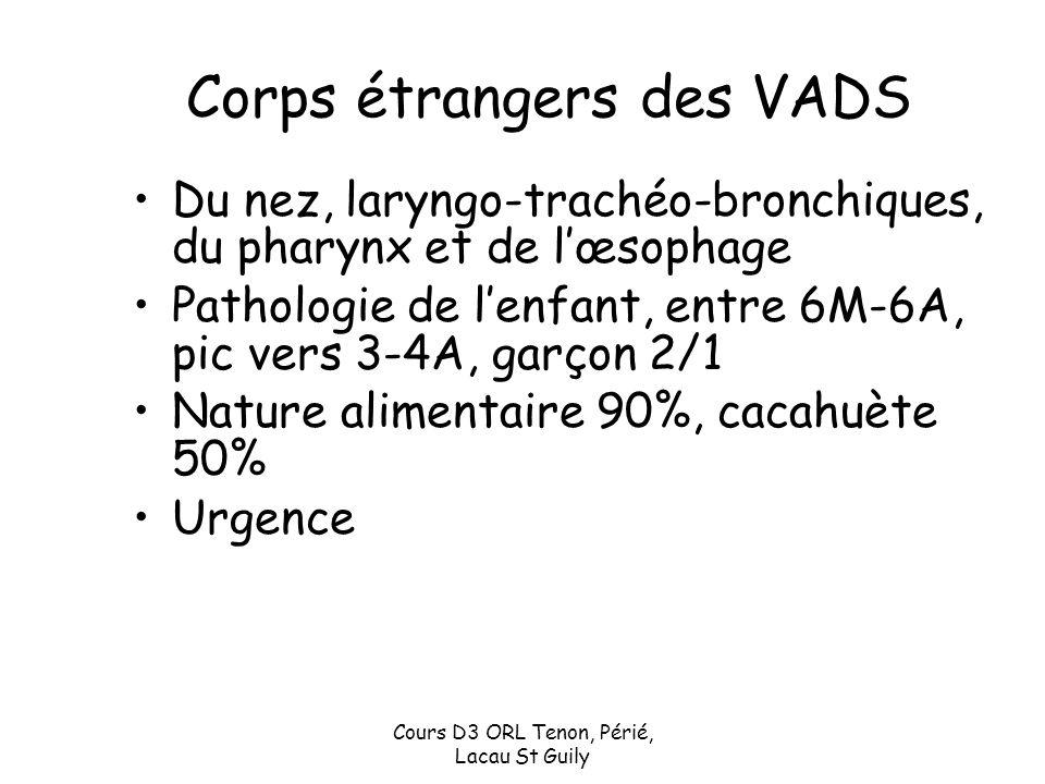 Cours D3 ORL Tenon, Périé, Lacau St Guily Corps étrangers des VADS Du nez, laryngo-trachéo-bronchiques, du pharynx et de lœsophage Pathologie de lenfa
