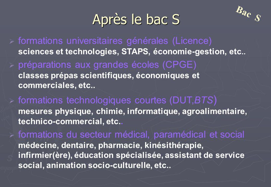 Après le bac S formations universitaires générales (Licence) sciences et technologies, STAPS, économie-gestion, etc.. préparations aux grandes écoles