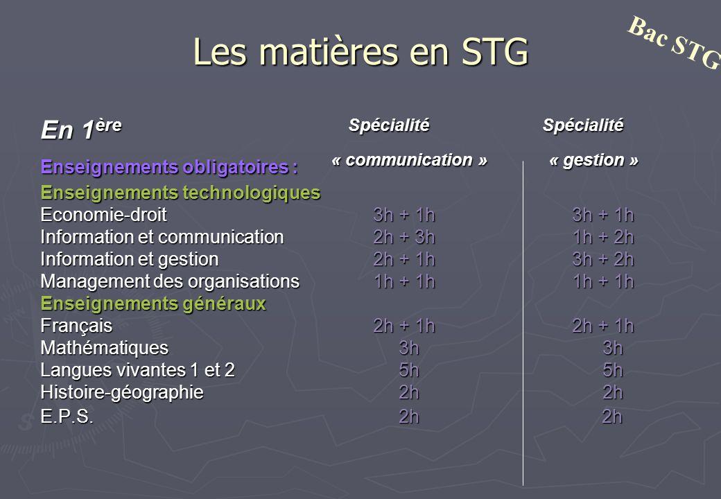 Les matières en STG Bac STG En 1 ère Spécialité Spécialité Enseignements obligatoires : « communication » « gestion » Enseignements technologiques Eco