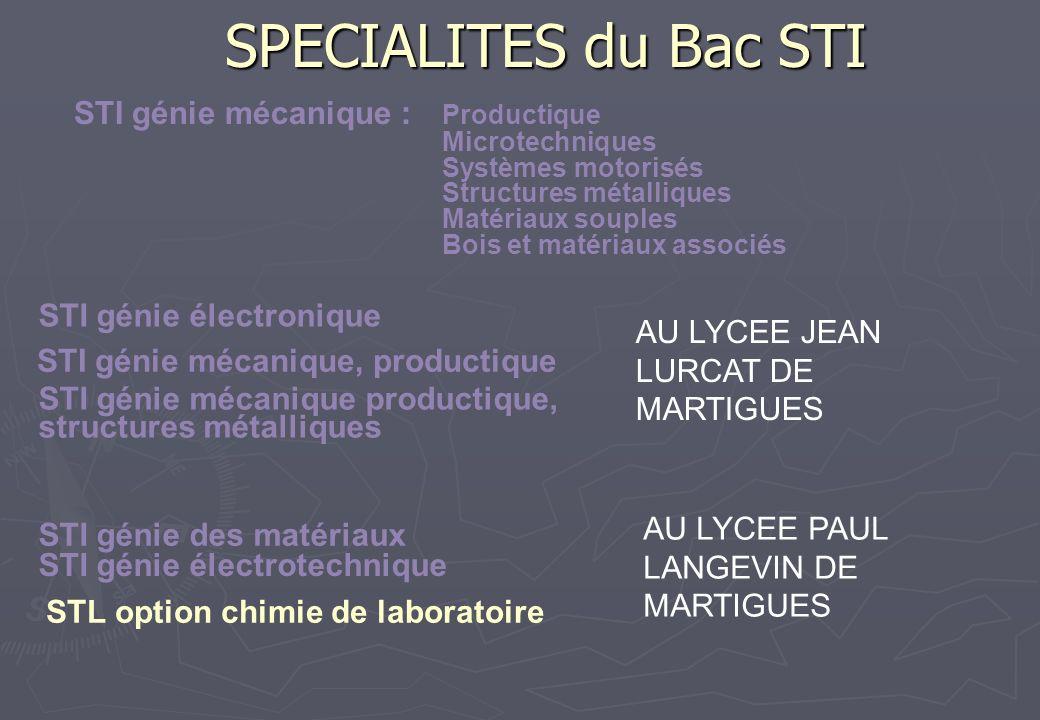 SPECIALITES du Bac STI STI génie mécanique : Productique Microtechniques Systèmes motorisés Structures métalliques Matériaux souples Bois et matériaux