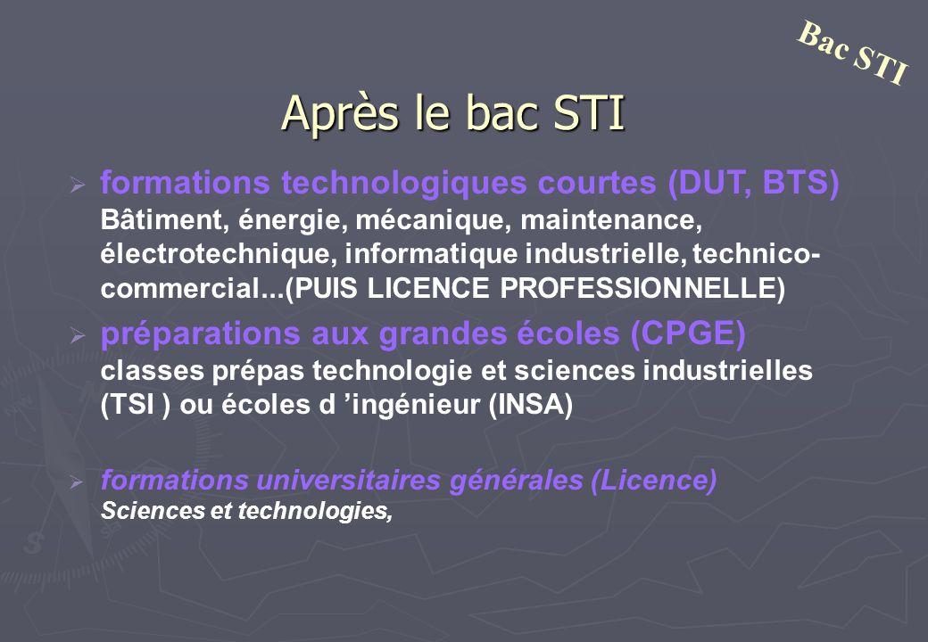 Après le bac STI formations technologiques courtes (DUT, BTS) Bâtiment, énergie, mécanique, maintenance, électrotechnique, informatique industrielle,