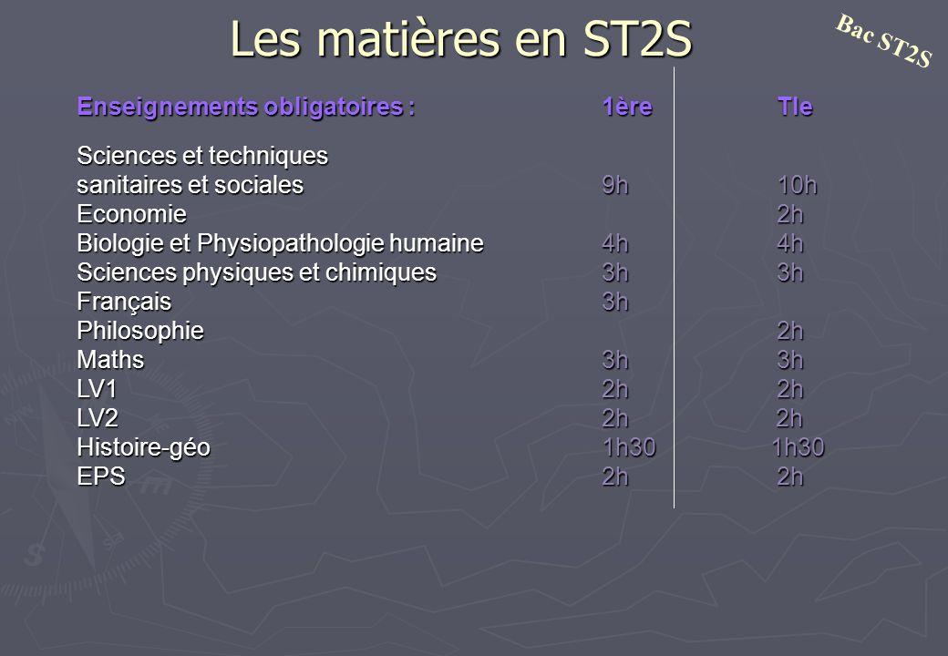 Les matières en ST2S Bac ST2S Enseignements obligatoires :1èreTle Sciences et techniques sanitaires et sociales9h10h Economie2h Biologie et Physiopath