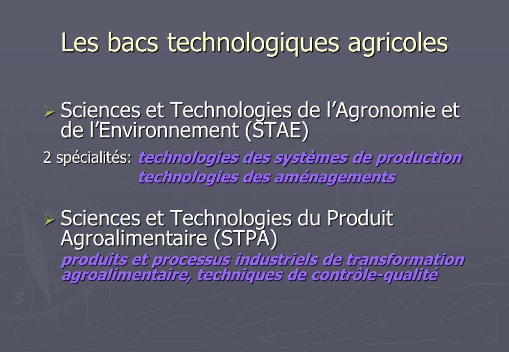 Les bacs technologiques agricoles Sciences et Technologies de lAgronomie et de lEnvironnement (STAE) Sciences et Technologies de lAgronomie et de lEnv