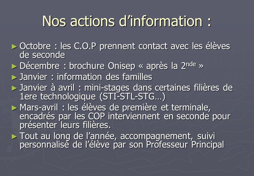 Nos actions dinformation : Octobre : les C.O.P prennent contact avec les élèves de seconde Octobre : les C.O.P prennent contact avec les élèves de sec