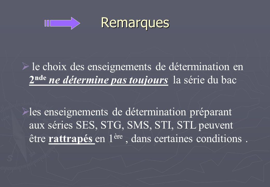 Remarques le choix des enseignements de détermination en 2 nde ne détermine pas toujours la série du bac les enseignements de détermination préparant