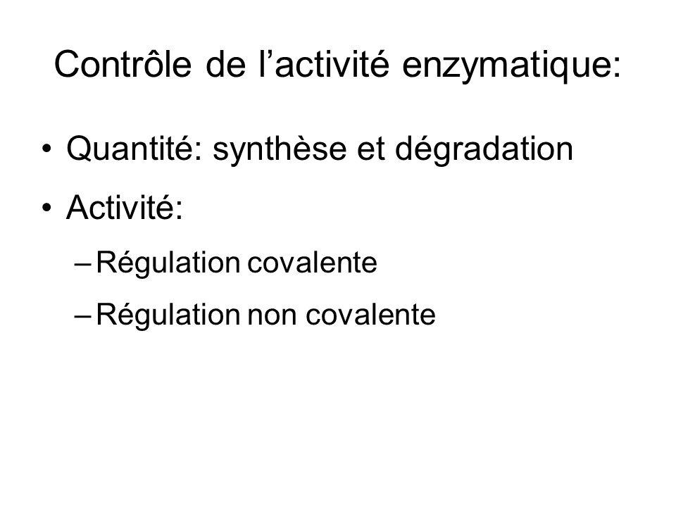 Quelle est lenzyme qui contrôle la vitesse de la cascade de réaction: La plus lente.