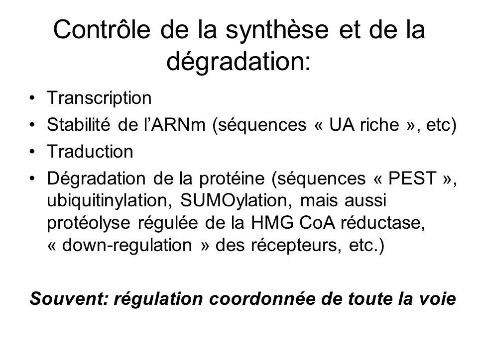 Hétérokaryons: Neurospora (synthèse Arg) Remarque: le contrôle du flux (pente de la tangente à la courbe) diminue lorsque la [Enzyme] augmente!