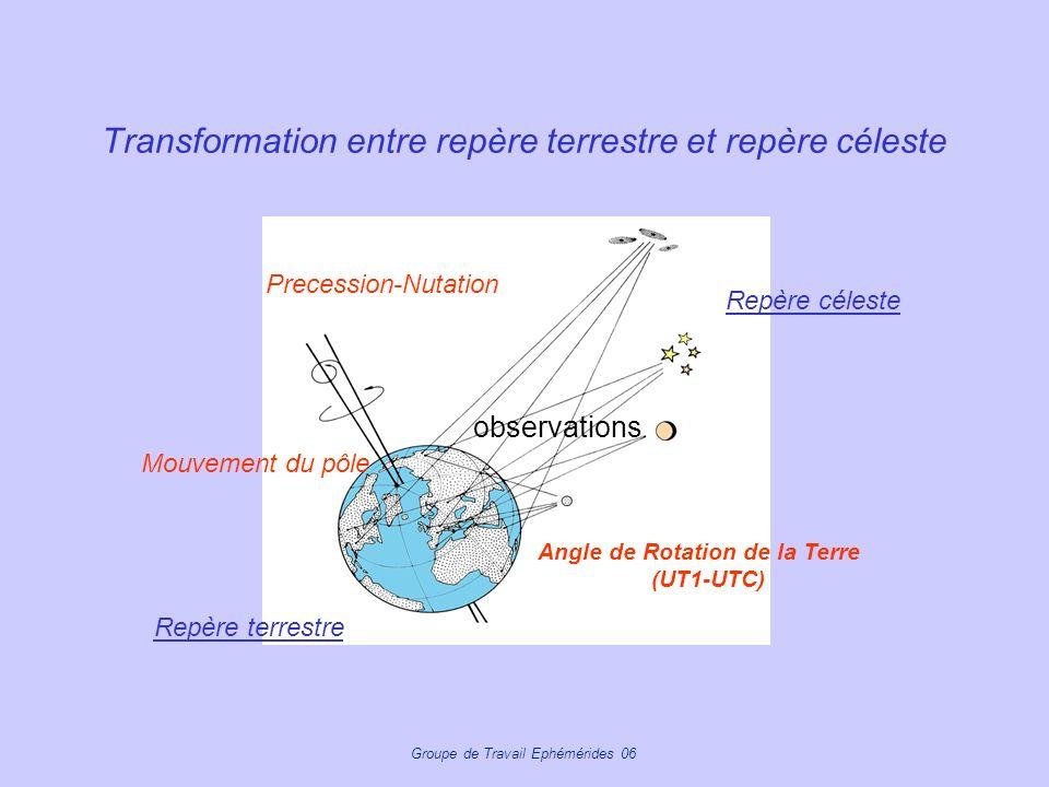 Groupe de Travail Ephémérides 06 Transformation entre repère terrestre et repère céleste Precession-Nutation Mouvement du pôle Angle de Rotation de la