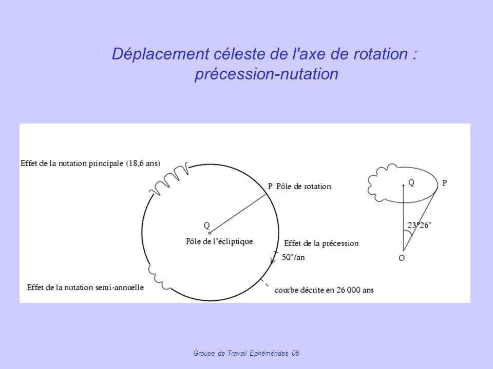 Groupe de Travail Ephémérides 06 Déplacement céleste de l'axe de rotation : précession-nutation