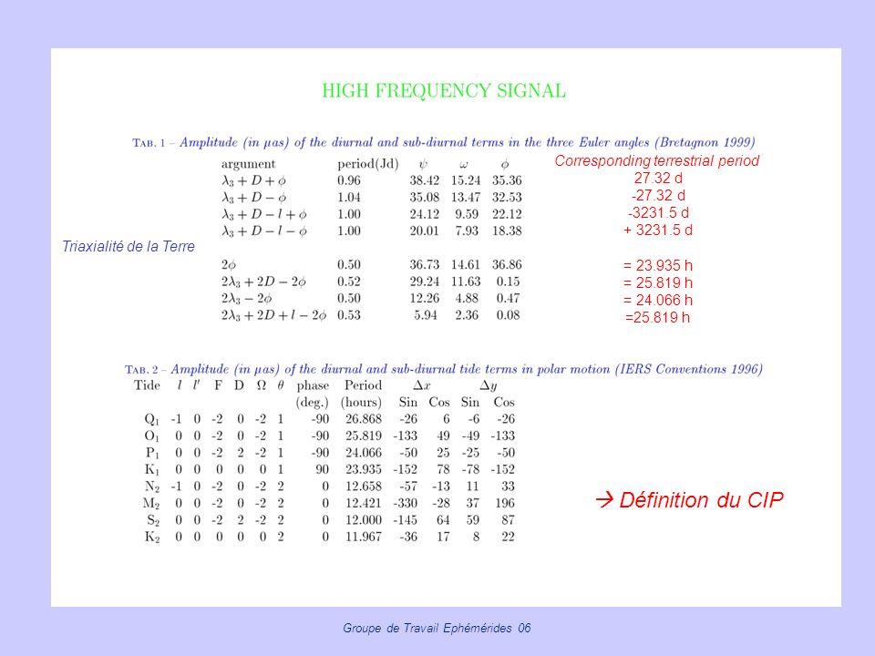Groupe de Travail Ephémérides 06 Corresponding terrestrial period 27.32 d -27.32 d -3231.5 d + 3231.5 d = 23.935 h = 25.819 h = 24.066 h =25.819 h Tri
