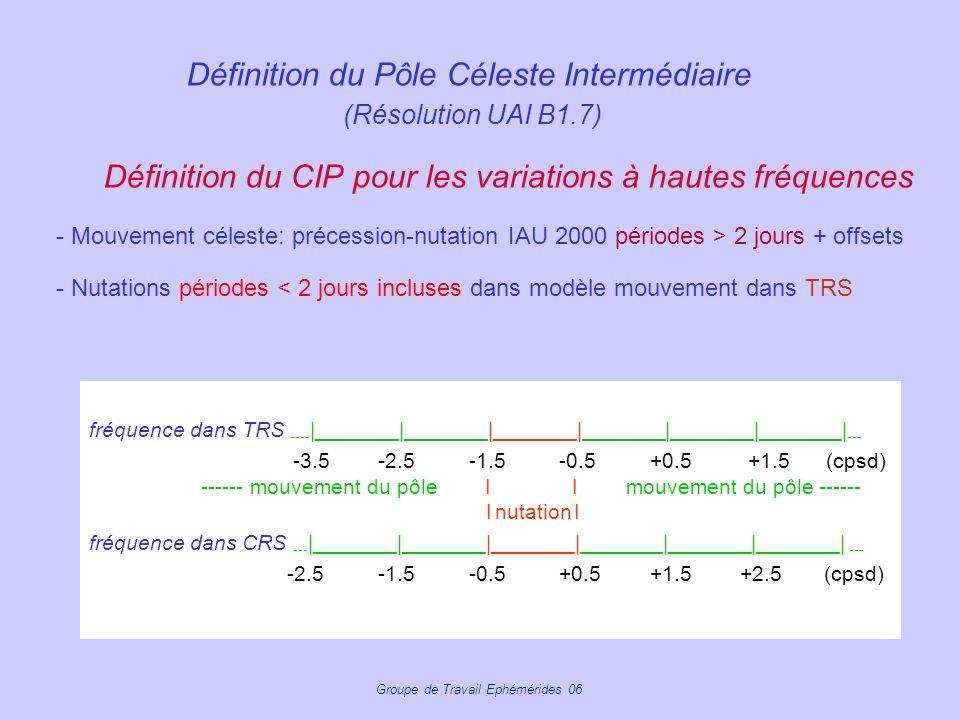 Groupe de Travail Ephémérides 06 Définition du Pôle Céleste Intermédiaire (Résolution UAI B1.7) Définition du CIP pour les variations à hautes fréquen