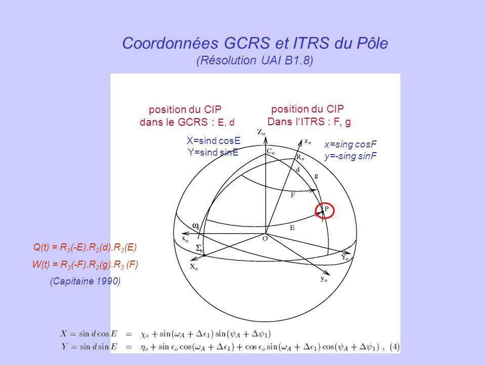 Groupe de Travail Ephémérides 06 Coordonnées GCRS et ITRS du Pôle (Résolution UAI B1.8) position du CIP dans le GCRS : E, d position du CIP Dans lITRS