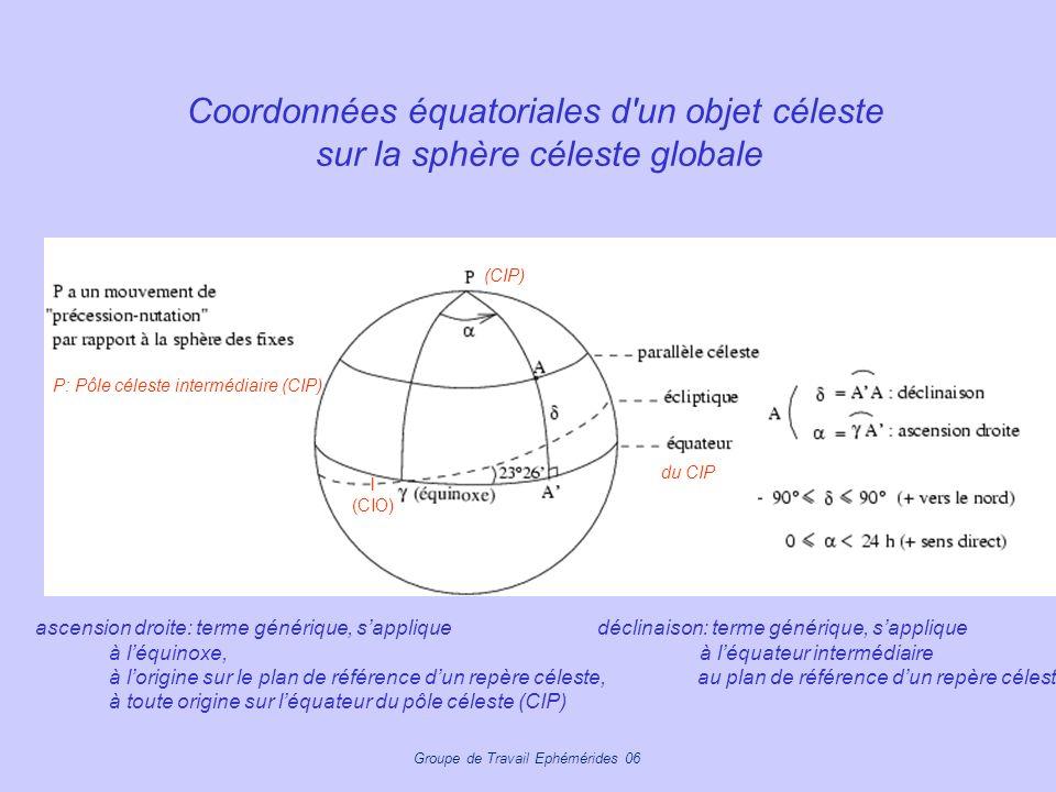 Groupe de Travail Ephémérides 06 Coordonnées équatoriales d'un objet céleste sur la sphère céleste globale ascension droite: terme générique, sappliqu