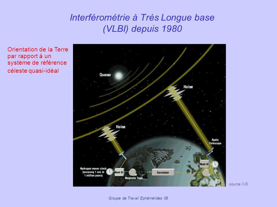 Groupe de Travail Ephémérides 06 Interférométrie à Très Longue base (VLBI) depuis 1980 source IVS Orientation de la Terre par rapport à un système de