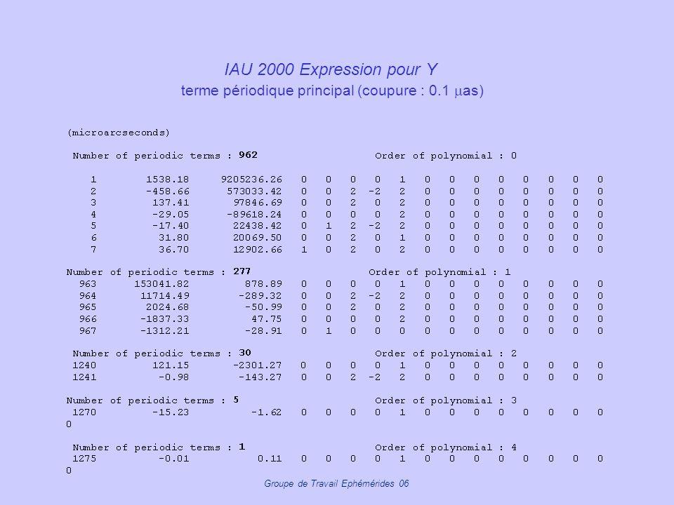 Groupe de Travail Ephémérides 06 IAU 2000 Expression pour Y terme périodique principal (coupure : 0.1 as)