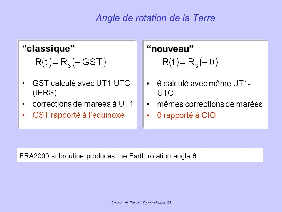 Groupe de Travail Ephémérides 06 Angle de rotation de la Terre classique GST calculé avec UT1-UTC (IERS) corrections de marées à UT1 GST rapporté à le