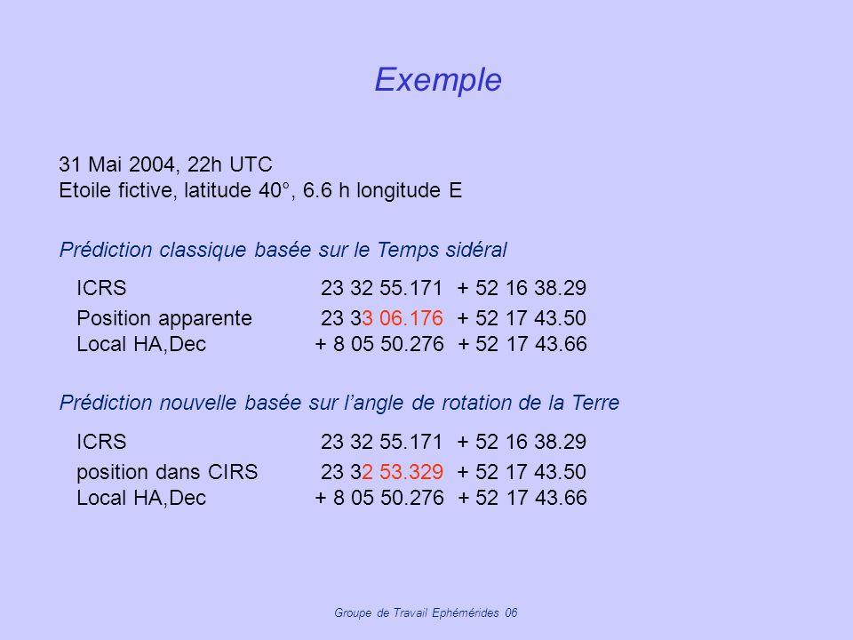 Groupe de Travail Ephémérides 06 Exemple 31 Mai 2004, 22h UTC Etoile fictive, latitude 40°, 6.6 h longitude E Prédiction classique basée sur le Temps