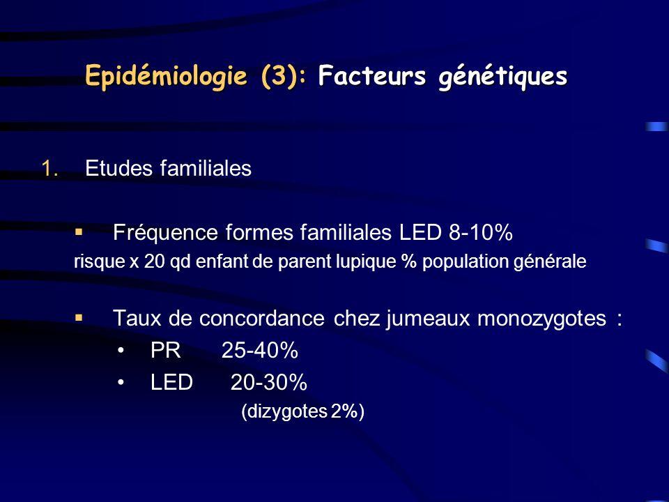 Epidémiologie (3): Facteurs génétiques 1.Etudes familiales Fréquence formes familiales LED 8-10% risque x 20 qd enfant de parent lupique % population