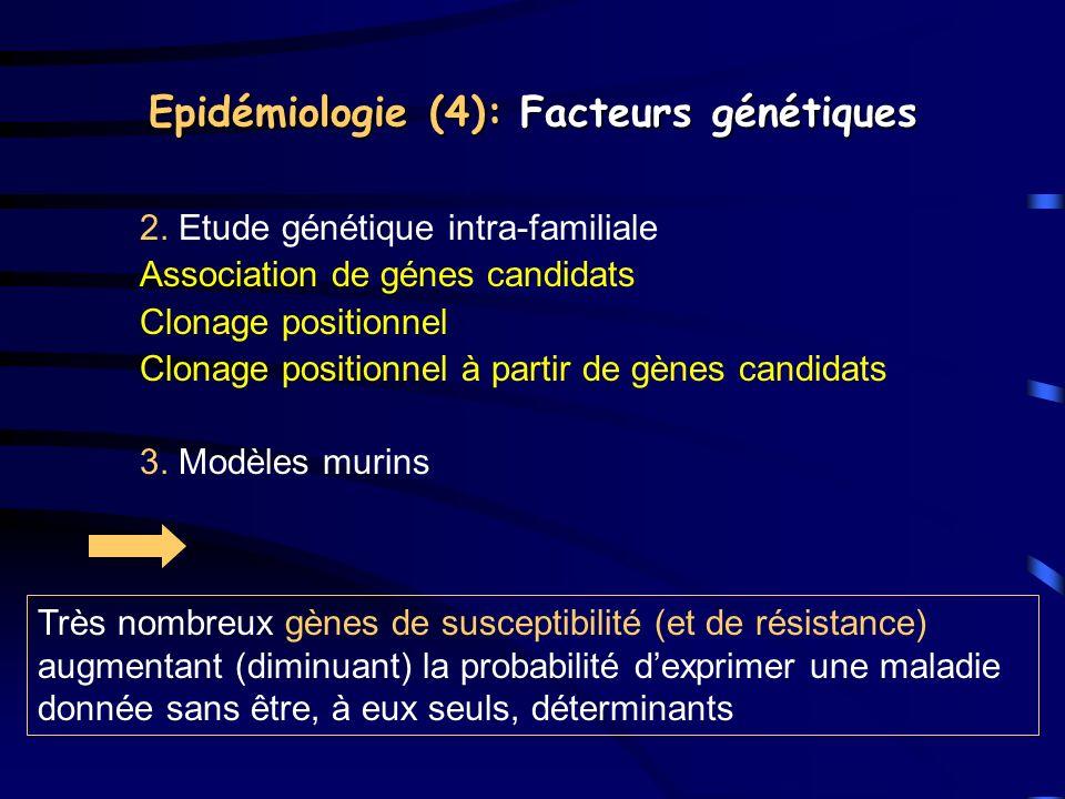 Epidémiologie (4): Facteurs génétiques 2. Etude génétique intra-familiale Association de génes candidats Clonage positionnel Clonage positionnel à par