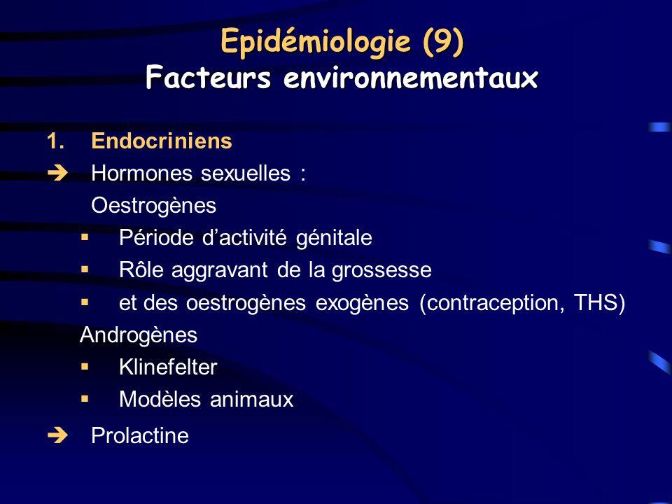 Epidémiologie (9) Facteurs environnementaux 1.Endocriniens Hormones sexuelles : Oestrogènes Période dactivité génitale Rôle aggravant de la grossesse