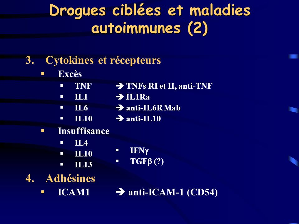 3.Cytokines et récepteurs Excès TNF TNFs RI et II, anti-TNF IL1 IL1Ra IL6 anti-IL6R Mab IL10 anti-IL10 Insuffisance IL4 IL10 IL13 4.Adhésines ICAM1 an