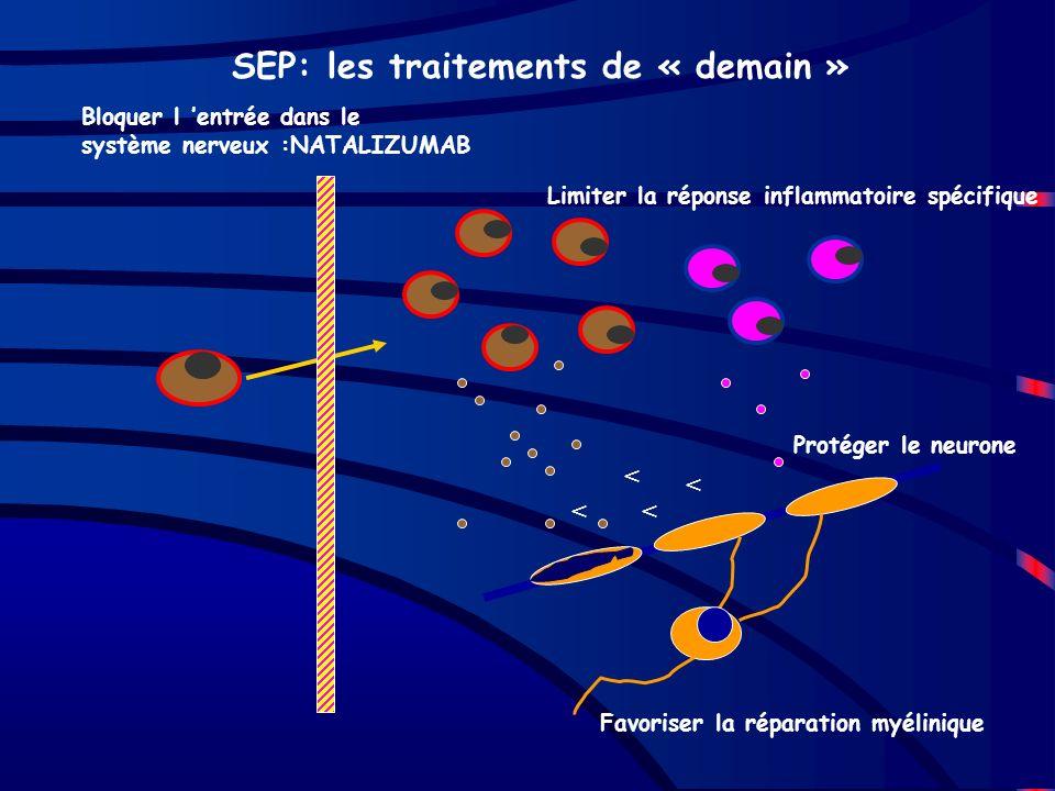 SEP: les traitements de « demain » < < < < Limiter la réponse inflammatoire spécifique Favoriser la réparation myélinique Protéger le neurone Bloquer