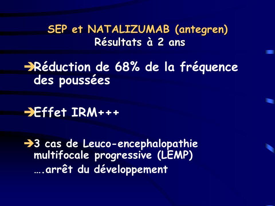 SEP et NATALIZUMAB (antegren) Résultats à 2 ans Réduction de 68% de la fréquence des poussées Effet IRM+++ 3 cas de Leuco-encephalopathie multifocale