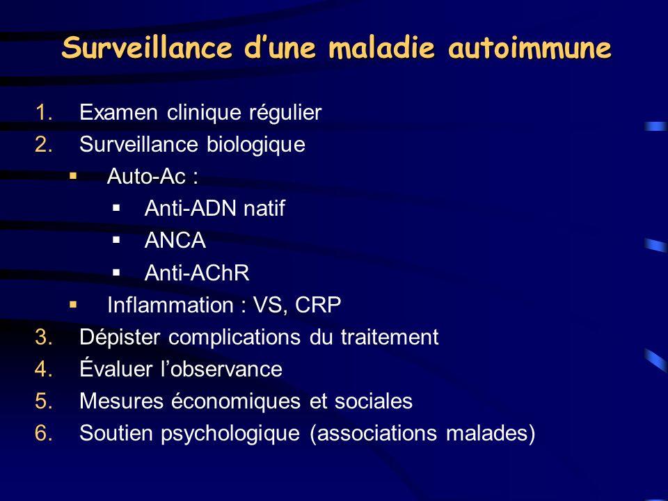 Surveillance dune maladie autoimmune 1.Examen clinique régulier 2.Surveillance biologique Auto-Ac : Anti-ADN natif ANCA Anti-AChR Inflammation : VS, C