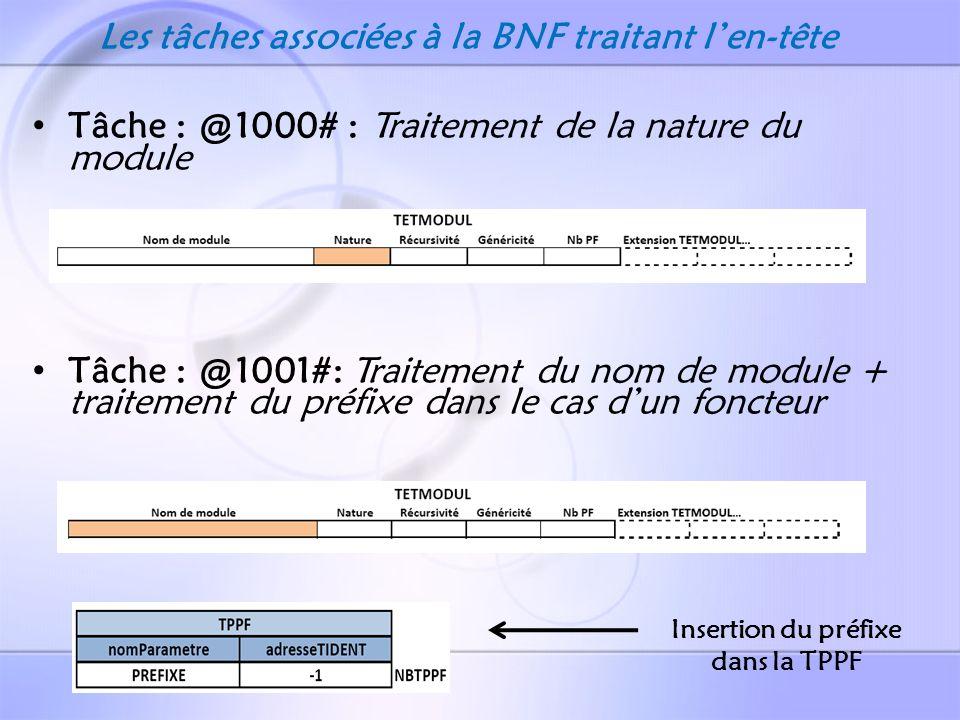 Tâche @1002#: Traitement des paramètres formels Exemple de procédure sans type : subroutine decision (note, elimination, seuil) ; Mise à jour de TETMODUL: