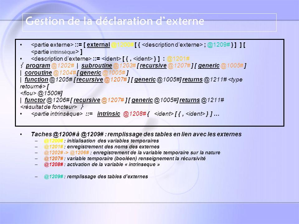 EXTtemp naturetemprecursiftemp Type retourné ::= @2007# ::= | | | TGEXT TEXT TGMODUL TGETFFExt TEXTETFF