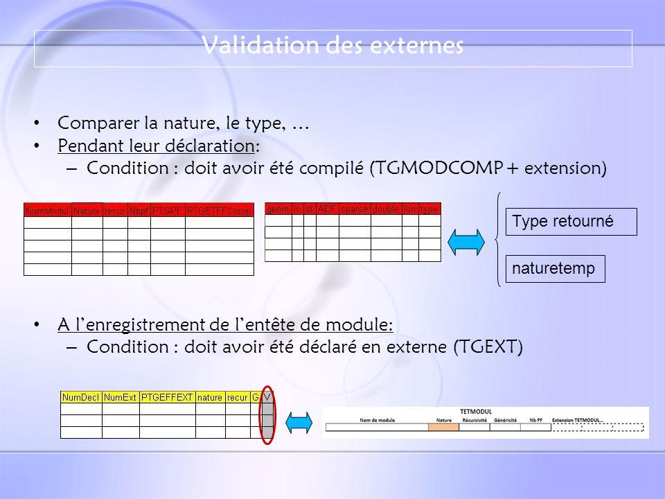COMPILATION DE FIN DE MODULE ::= begin @3000# end @3001# ; @3002 Tous les externes validés.