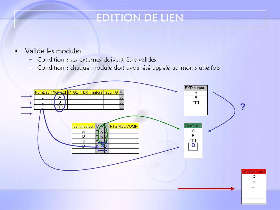 LES APPELS Les procédures appelées par les autres équipes La procédure statique « Instruction_exécutable »: La procédure statique « Entete_fct » La procédure statique « remp »
