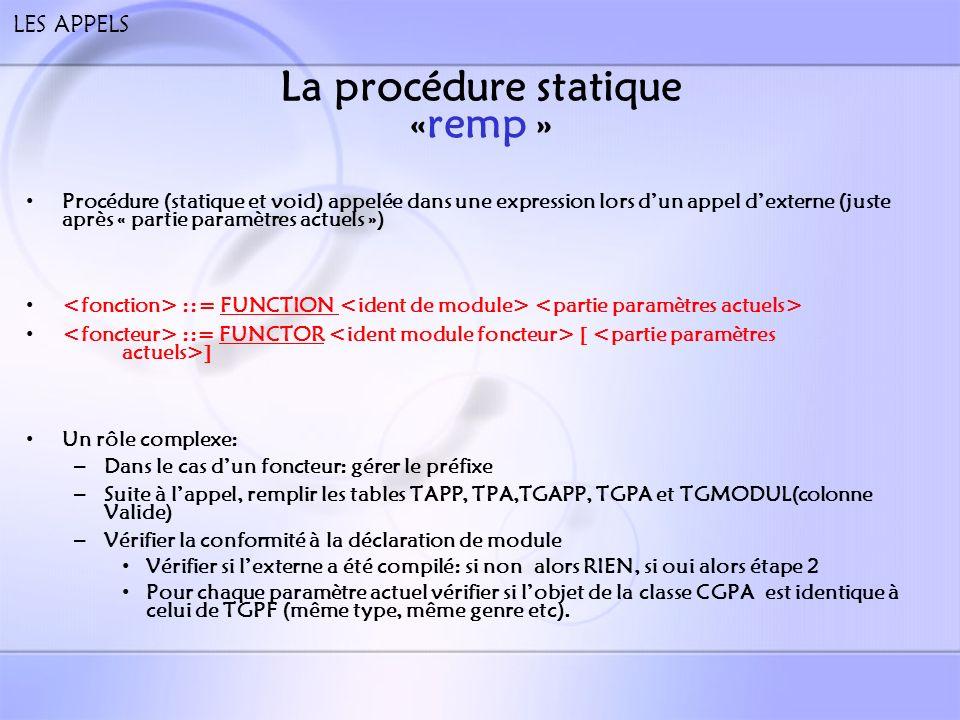 Remplissage des tables TGAPP et TGPA Remplissage des tables TAPP et TPA Remplissage des principales tables relatifs à un appel