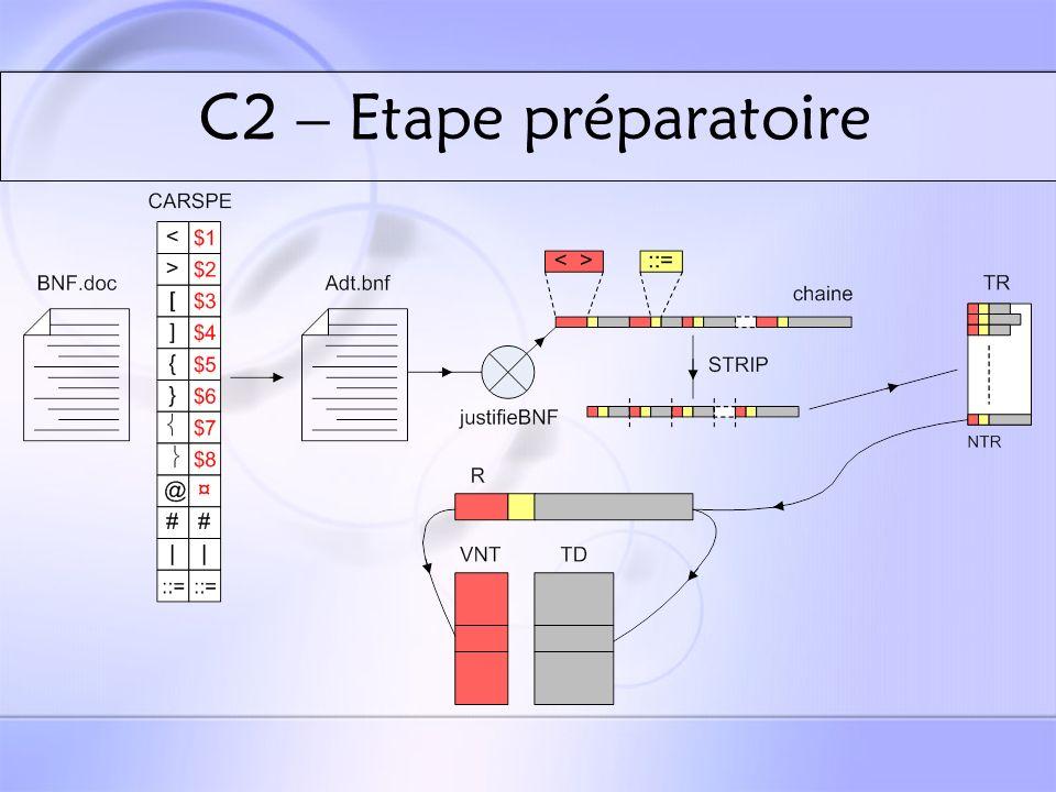 C2 – Moteur M0