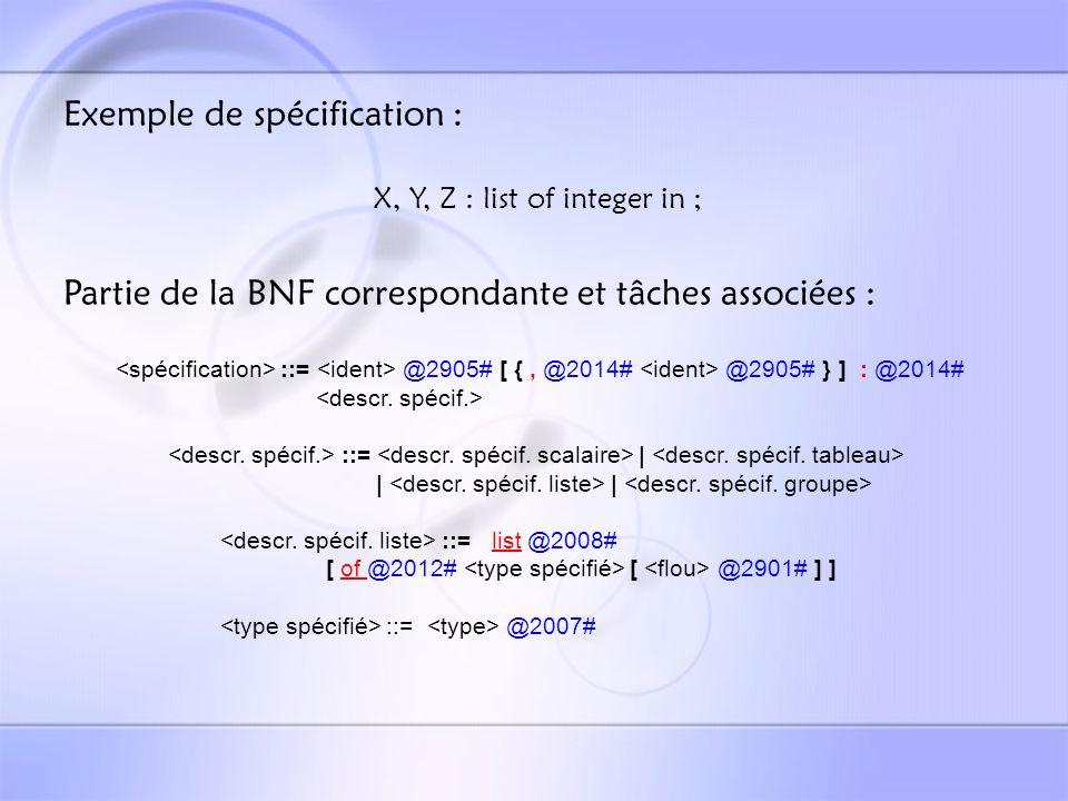 Traitement par le moteur de compilateur : X, Y, Z : list of integer in ; Pile X Y Z Tâche 2008 : Vgenre LIS Tâche 2007 : Vtype I Tâche 2001 : Vmode IN Tâche 2016 : Enregistrement dans la TIDENT X Y Z