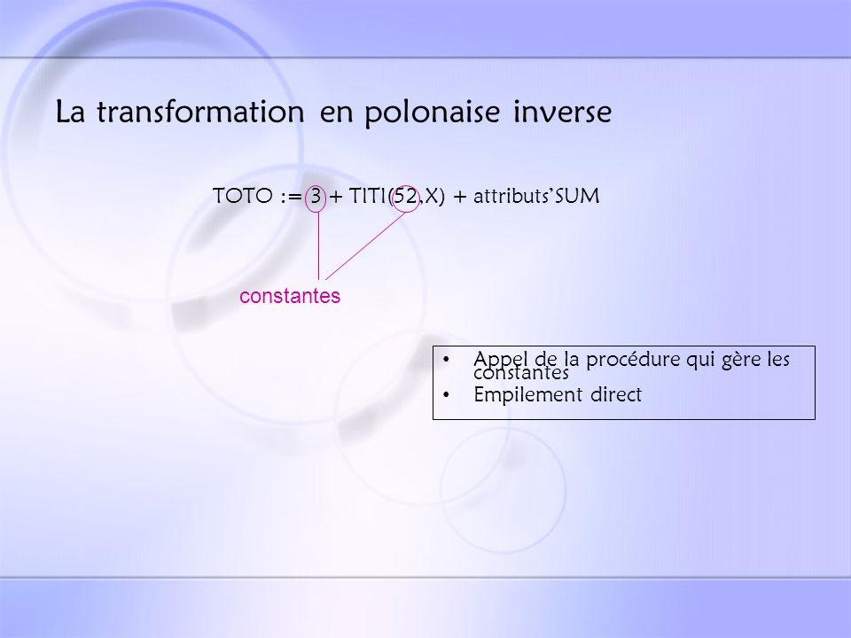La transformation en polonaise inverse TOTO := 3 + TITI(52,X) + attributsSUM externes Appel de léquipe 1 – Type et genre renvoyé – Enregistrement de lappel Opérateurs cachés