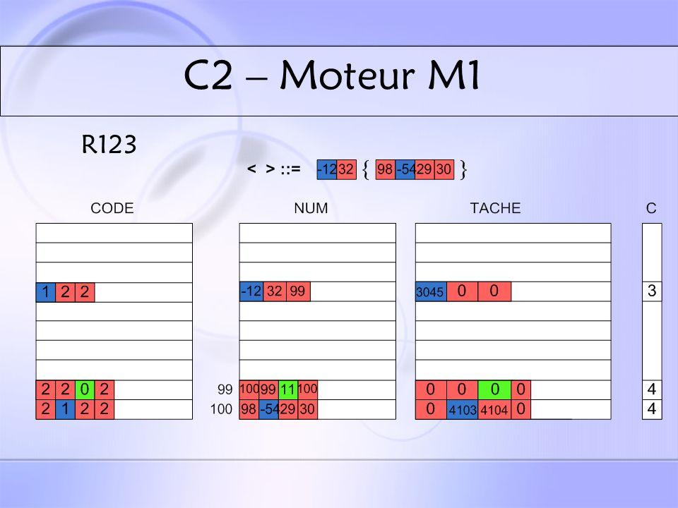 C2 – Moteur M1 R4 + 5000