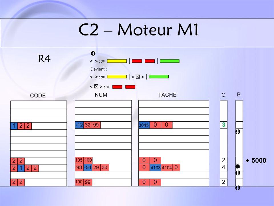 C2 – Moteur M2