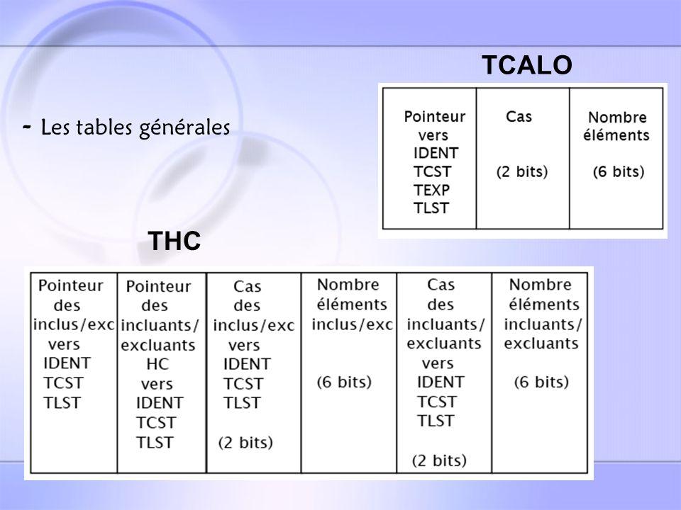 - Les tables générales TEPS